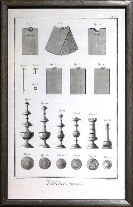 Diderot Encyclopedia Print, 1776